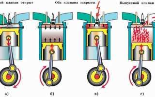 Принцип работы четырехтактного карбюраторного двигателя