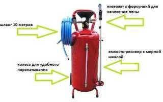Принцип работы пеногенератора для автомойки
