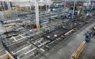 Что такое локализация производства