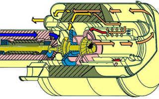 Как работает газотурбинный двигатель