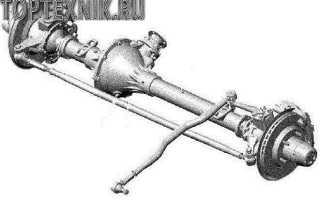 Как включить передний мост на уаз буханка