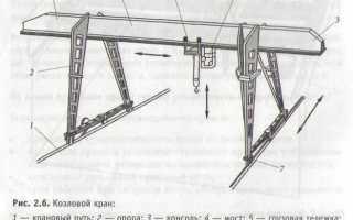 Как работает мостовой кран