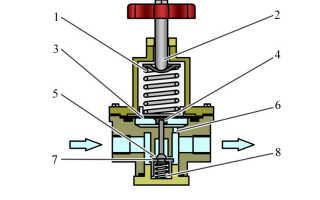 Как работает регулятор давления воздуха