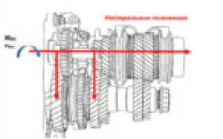 Принцип действия механической коробки передач