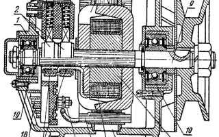 Принцип работы тракторного генератора