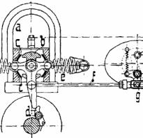 Принцип работы магнето