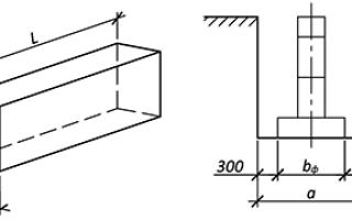 Как посчитать куб земли