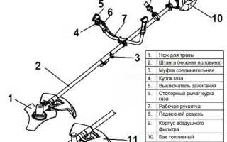 Как сделать триммер своими руками