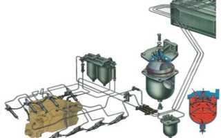 Принцип работы системы питания дизельного двигателя