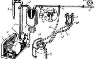 Как работает доильный аппарат