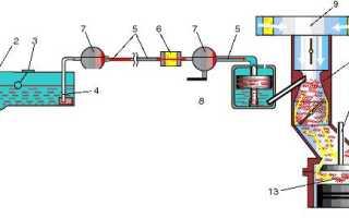 Система питания ДВС назначение устройство принцип действия