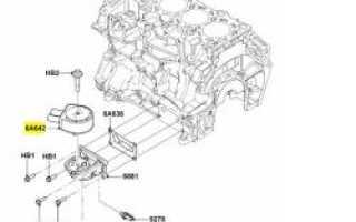 Что такое теплообменник в автомобиле
